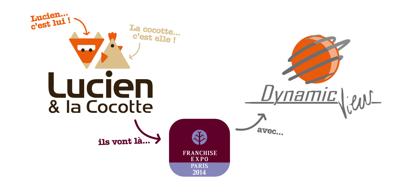Lucien et la Cocotte News 2014 v2